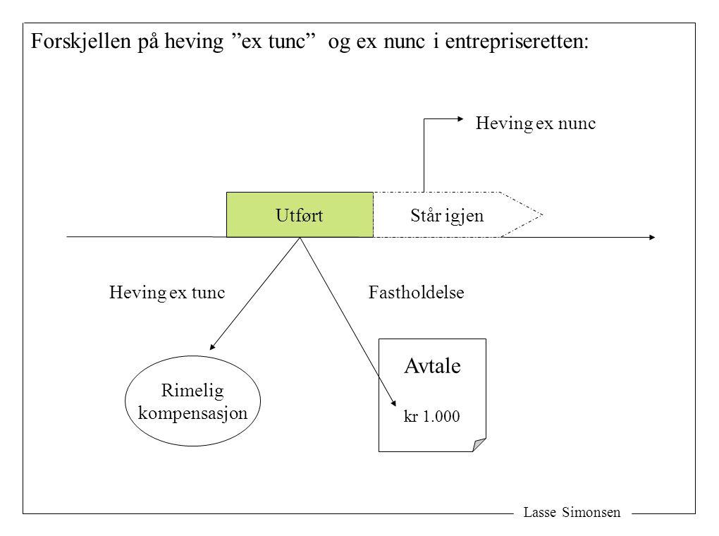 Forskjellen på heving ex tunc og ex nunc i entrepriseretten: