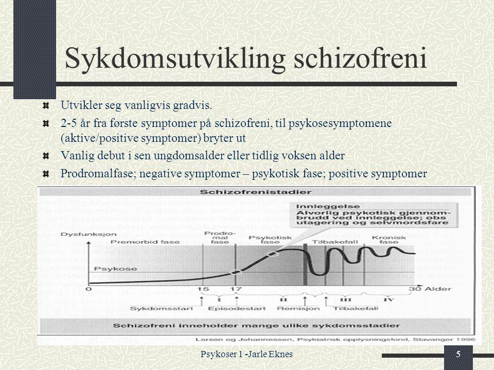 Sykdomsutvikling schizofreni