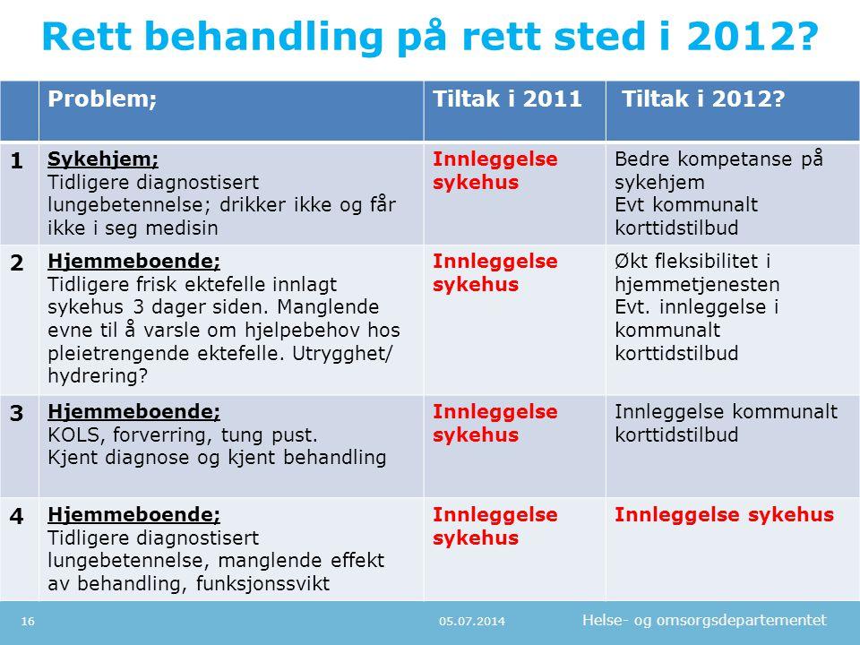 Rett behandling på rett sted i 2012