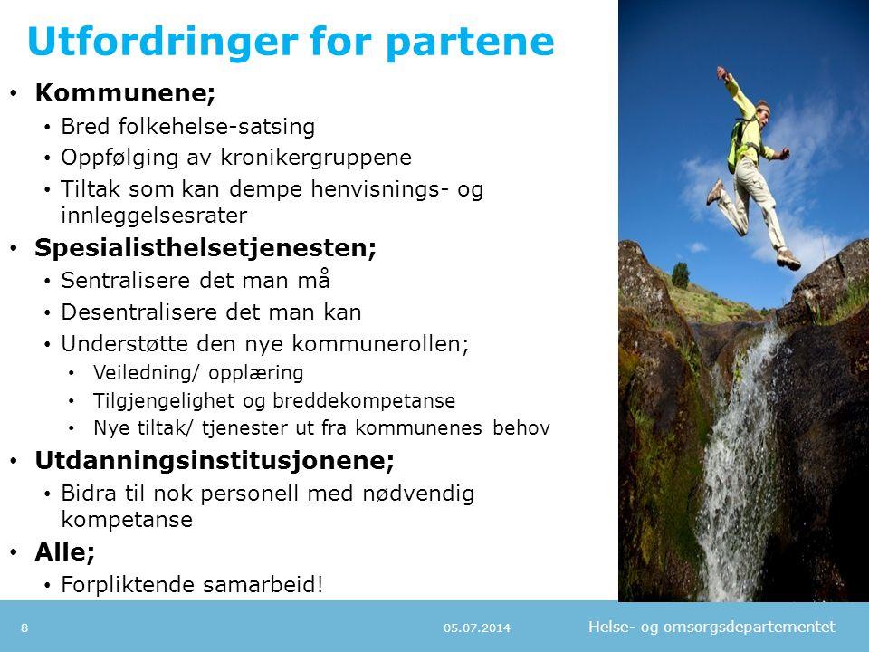 Utfordringer for partene