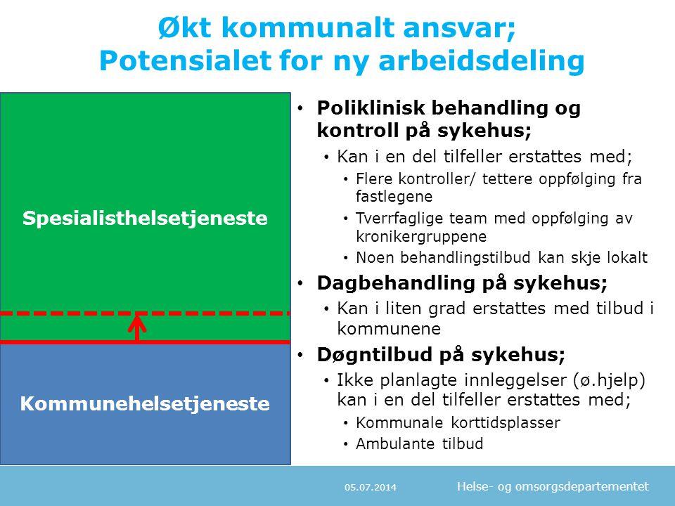 Økt kommunalt ansvar; Potensialet for ny arbeidsdeling
