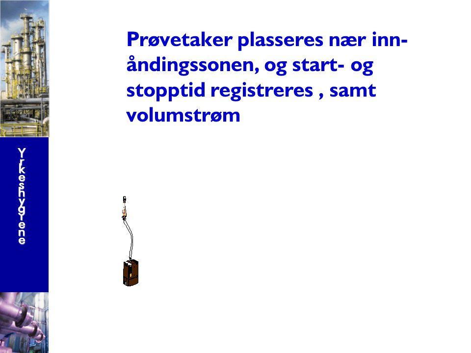 Prøvetaker plasseres nær inn-åndingssonen, og start- og stopptid registreres , samt volumstrøm