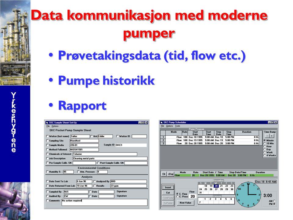 Data kommunikasjon med moderne pumper