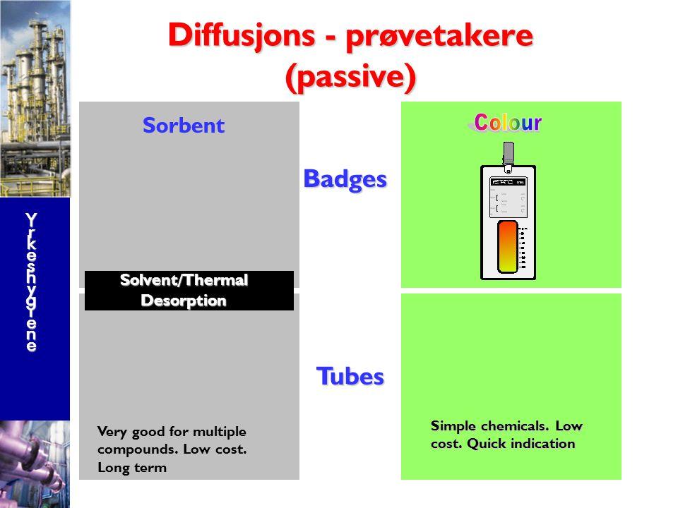 Diffusjons - prøvetakere (passive)