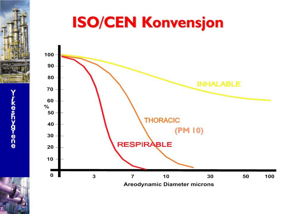 ISO/CEN Konvensjon (PM 10)
