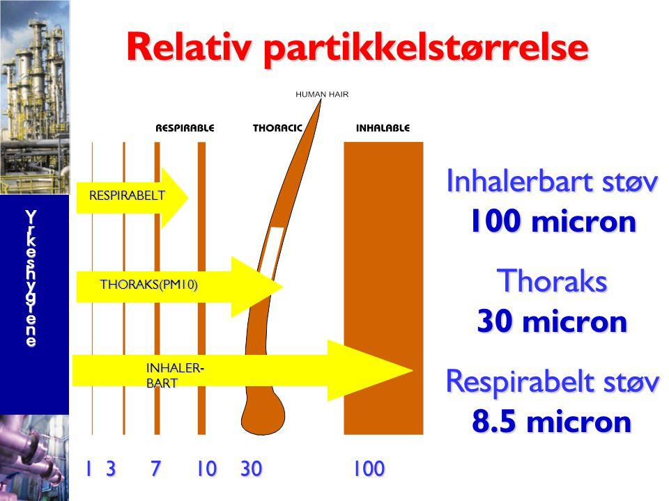 Relativ partikkelstørrelse