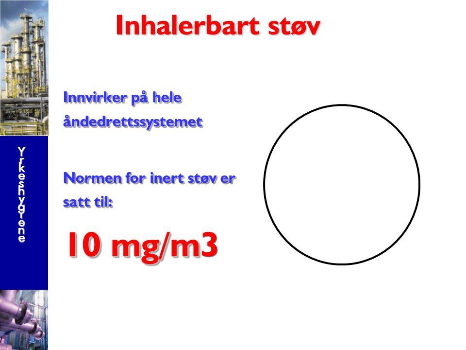 10 mg/m3 Inhalerbart støv Innvirker på hele åndedrettssystemet
