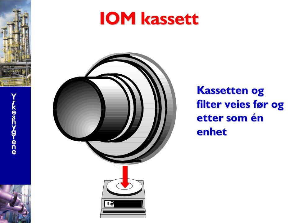 IOM kassett Kassetten og filter veies før og etter som én enhet FILTER