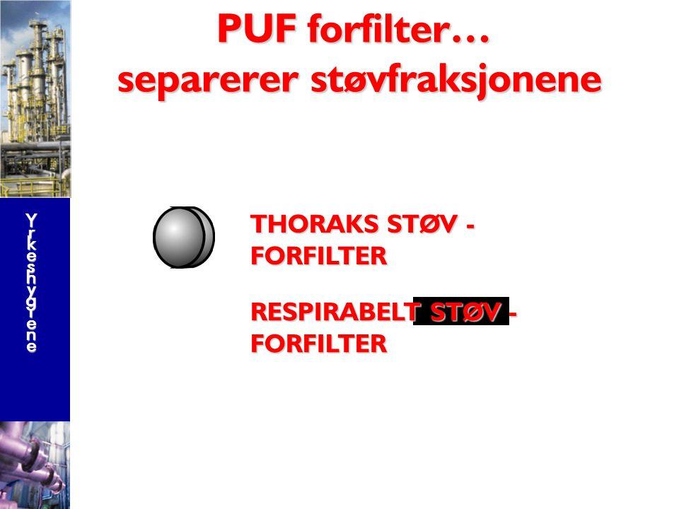 PUF forfilter… separerer støvfraksjonene