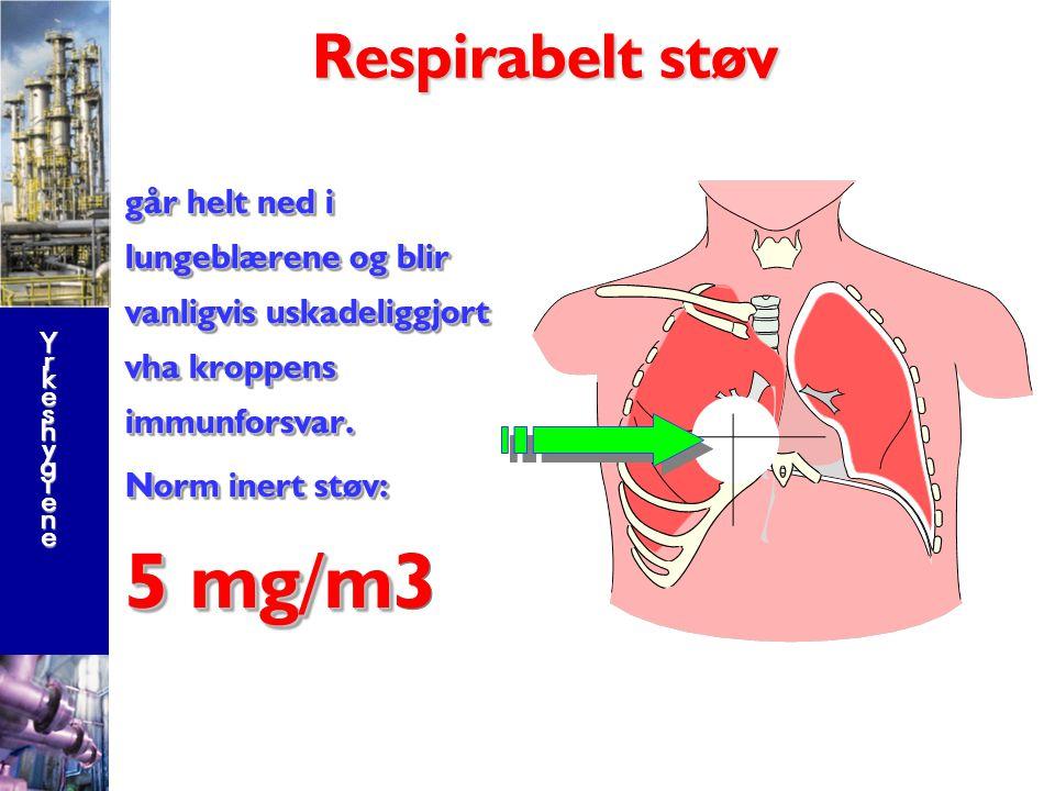 Respirabelt støv går helt ned i lungeblærene og blir vanligvis uskadeliggjort vha kroppens immunforsvar.