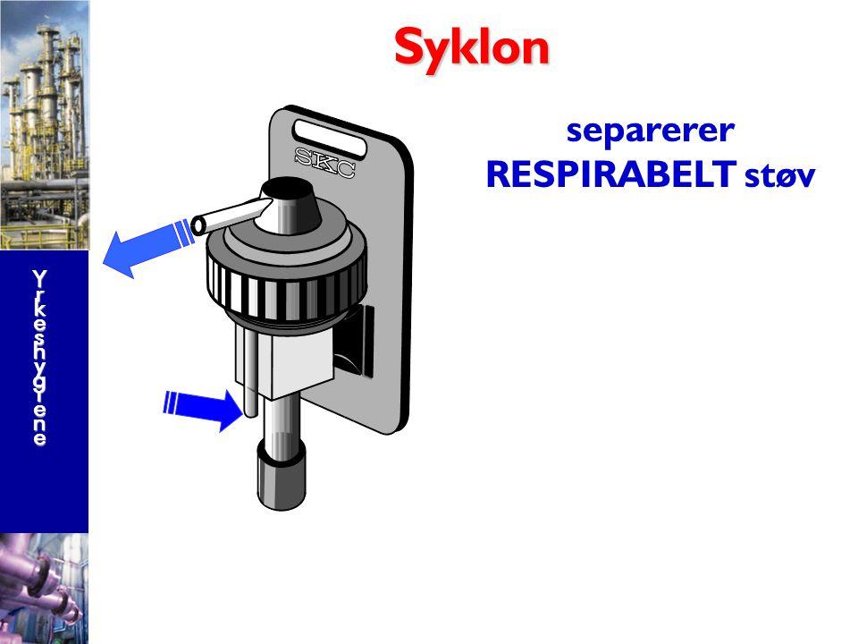 Syklon separerer RESPIRABELT støv