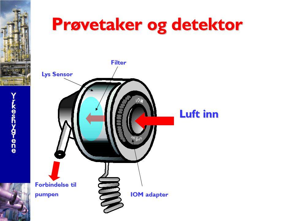 Prøvetaker og detektor