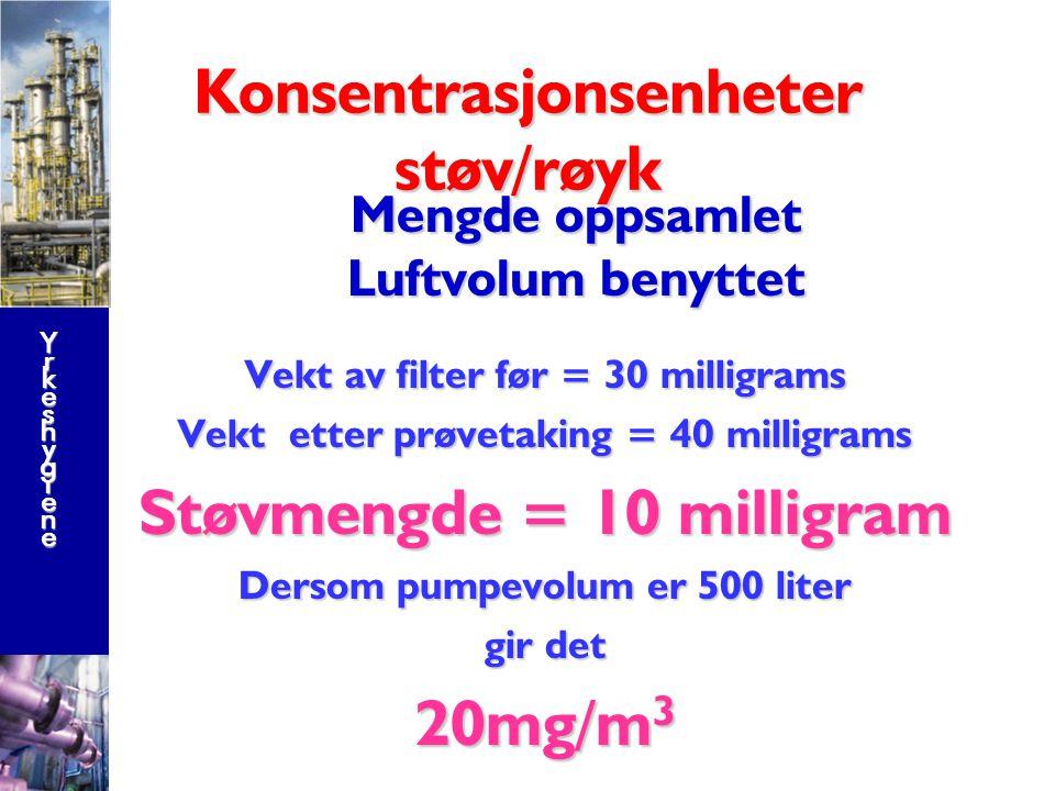 Konsentrasjonsenheter støv/røyk