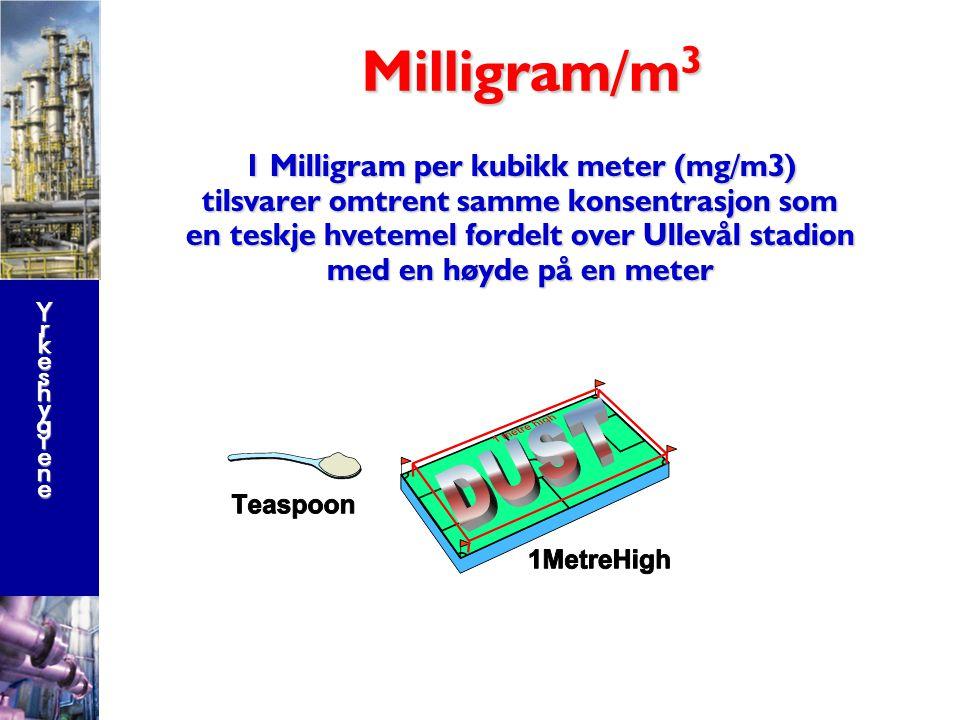 Milligram/m3