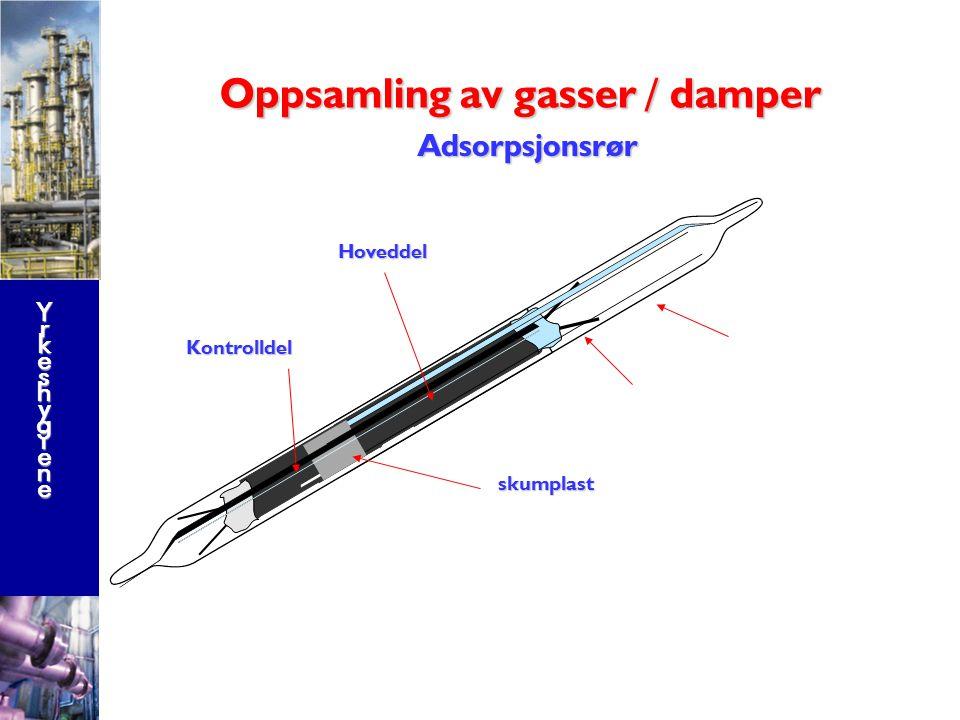 Oppsamling av gasser / damper