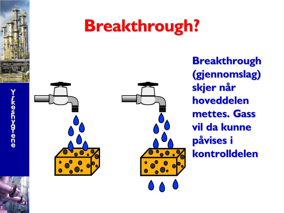 Breakthrough. Breakthrough (gjennomslag) skjer når hoveddelen mettes.