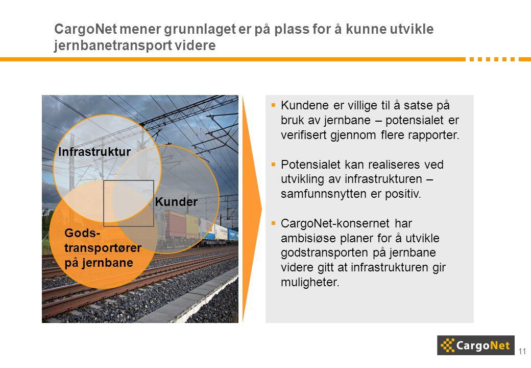 CargoNet mener grunnlaget er på plass for å kunne utvikle jernbanetransport videre