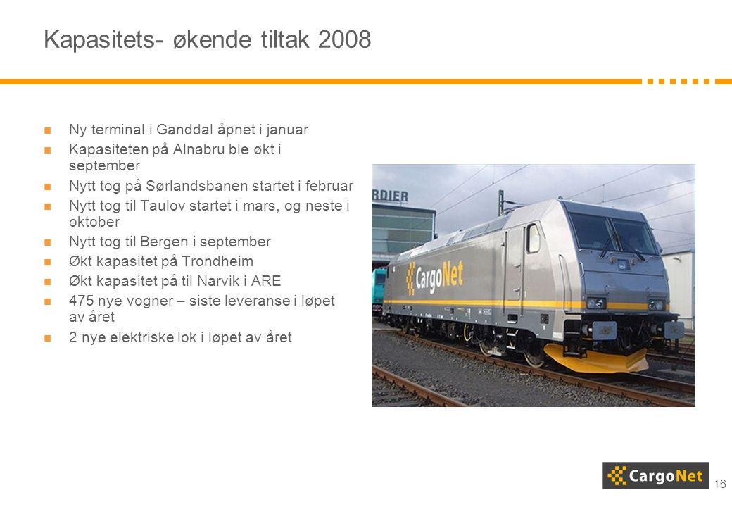 Kapasitets- økende tiltak 2008