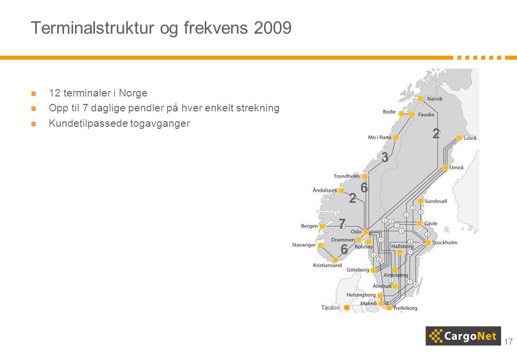 Terminalstruktur og frekvens 2009