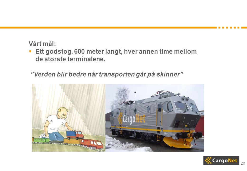 Vårt mål: Ett godstog, 600 meter langt, hver annen time mellom de største terminalene.
