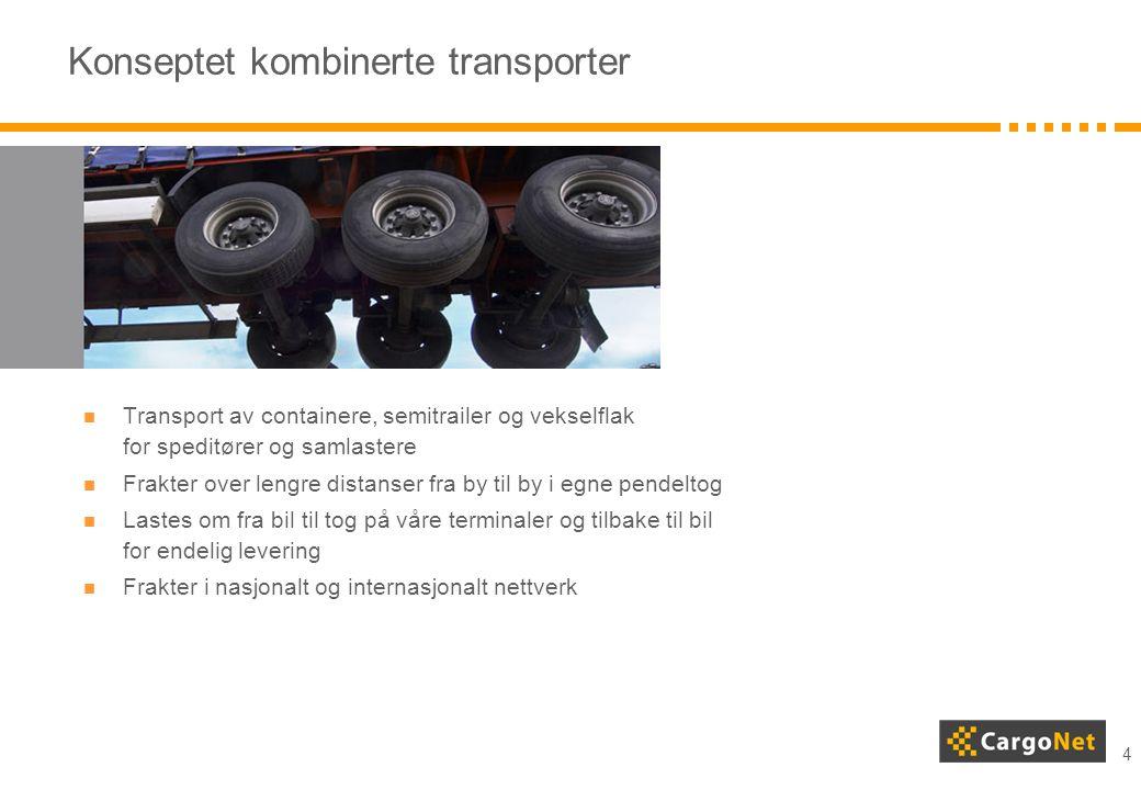 Konseptet kombinerte transporter