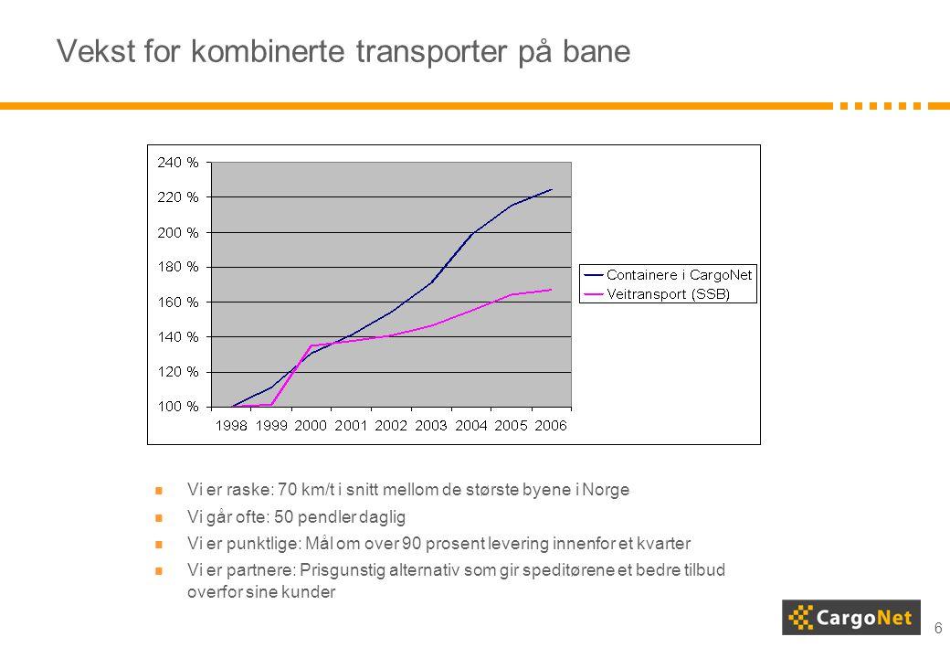 Vekst for kombinerte transporter på bane