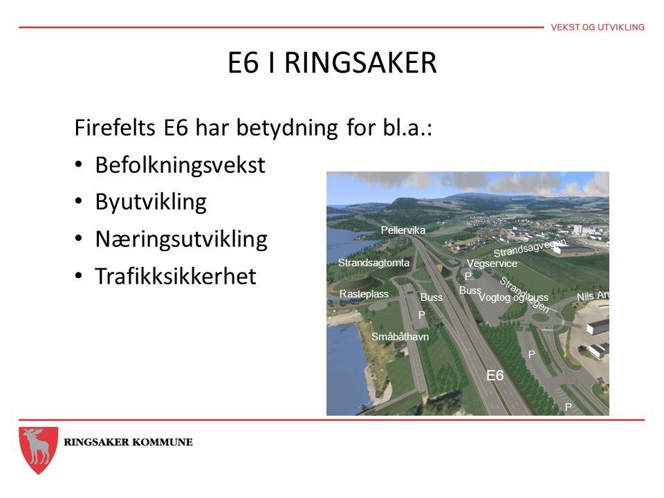E6 I RINGSAKER Firefelts E6 har betydning for bl.a.: Befolkningsvekst