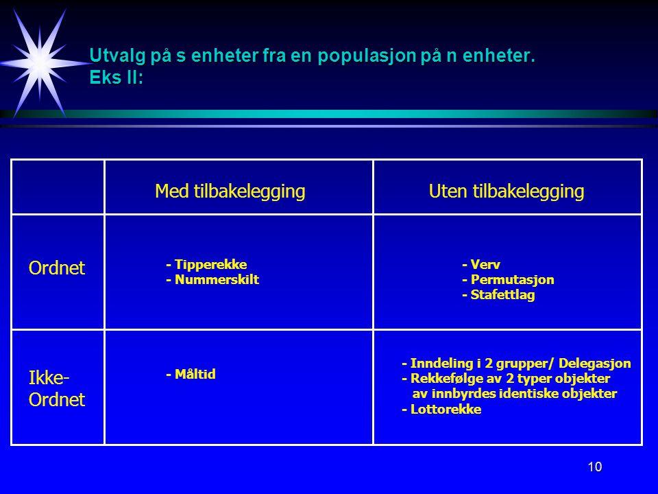 Utvalg på s enheter fra en populasjon på n enheter. Eks II: