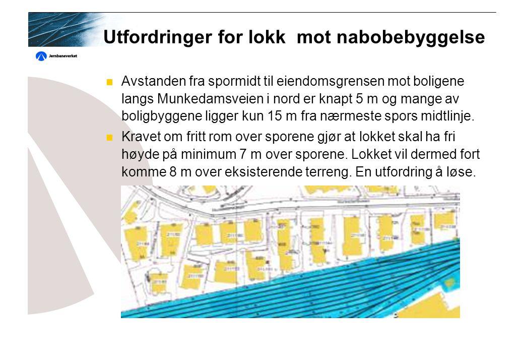 Utfordringer for lokk mot nabobebyggelse