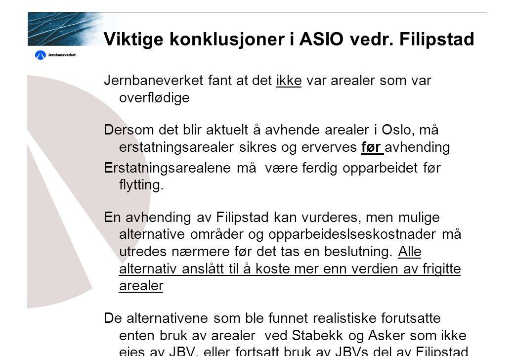 Viktige konklusjoner i ASIO vedr. Filipstad