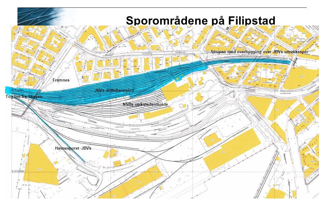 Sporområdene på Filipstad