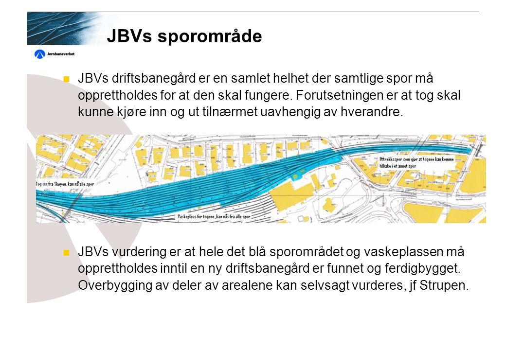JBVs sporområde