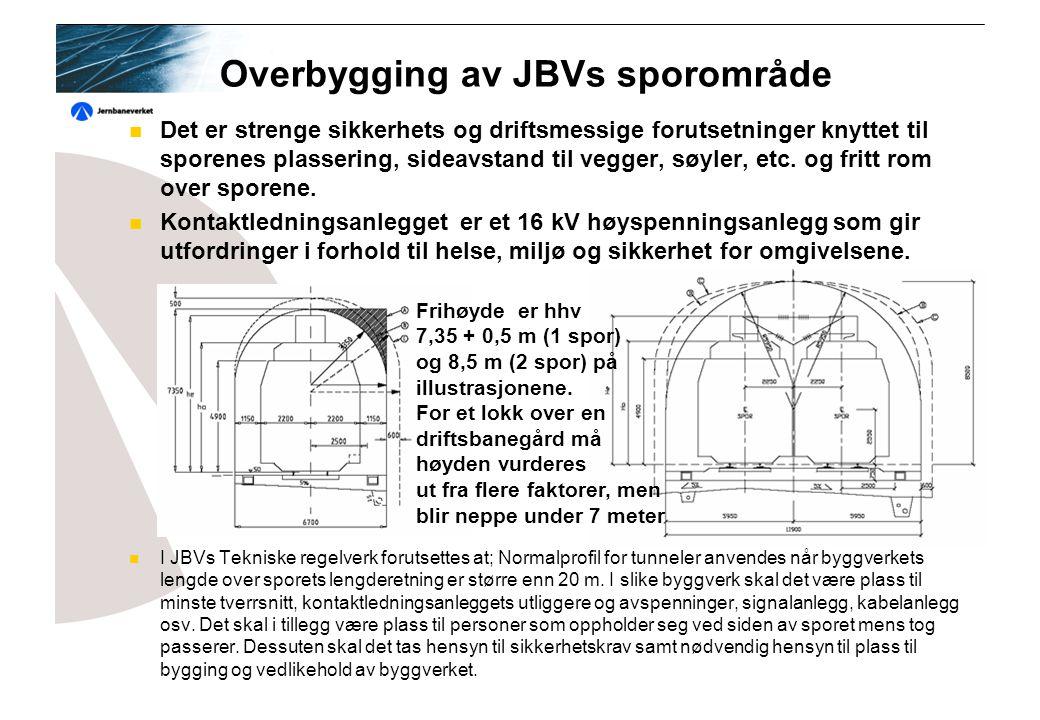 Overbygging av JBVs sporområde