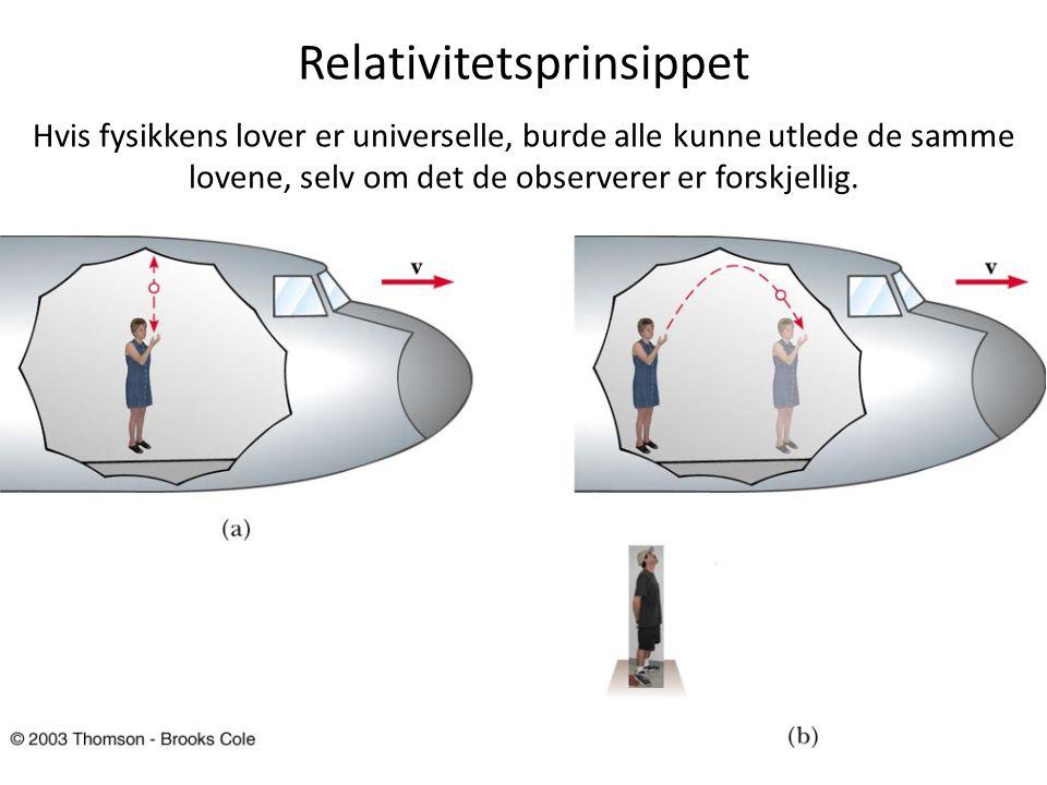 Relativitetsprinsippet