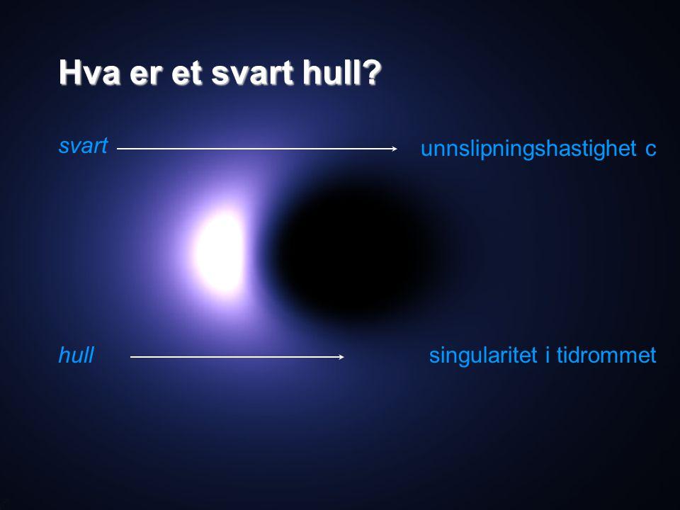 Hva er et svart hull svart hull unnslipningshastighet c