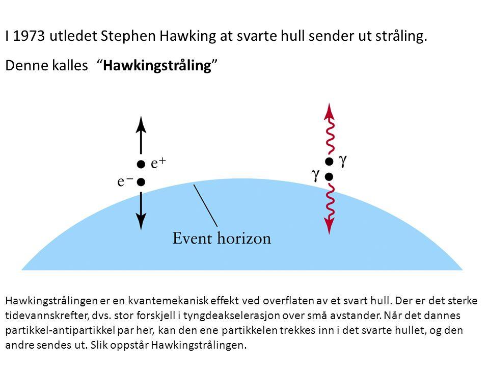 I 1973 utledet Stephen Hawking at svarte hull sender ut stråling.
