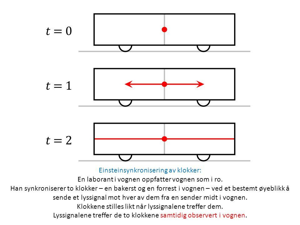 Einsteinsynkronisering av klokker:
