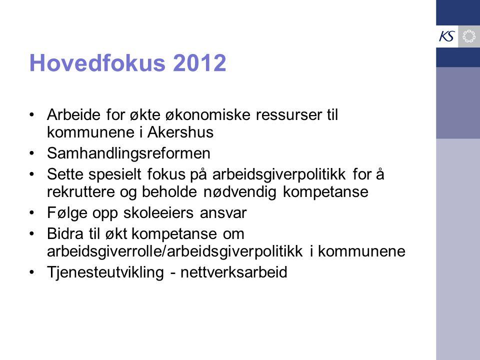 Hovedfokus 2012 Arbeide for økte økonomiske ressurser til kommunene i Akershus. Samhandlingsreformen.