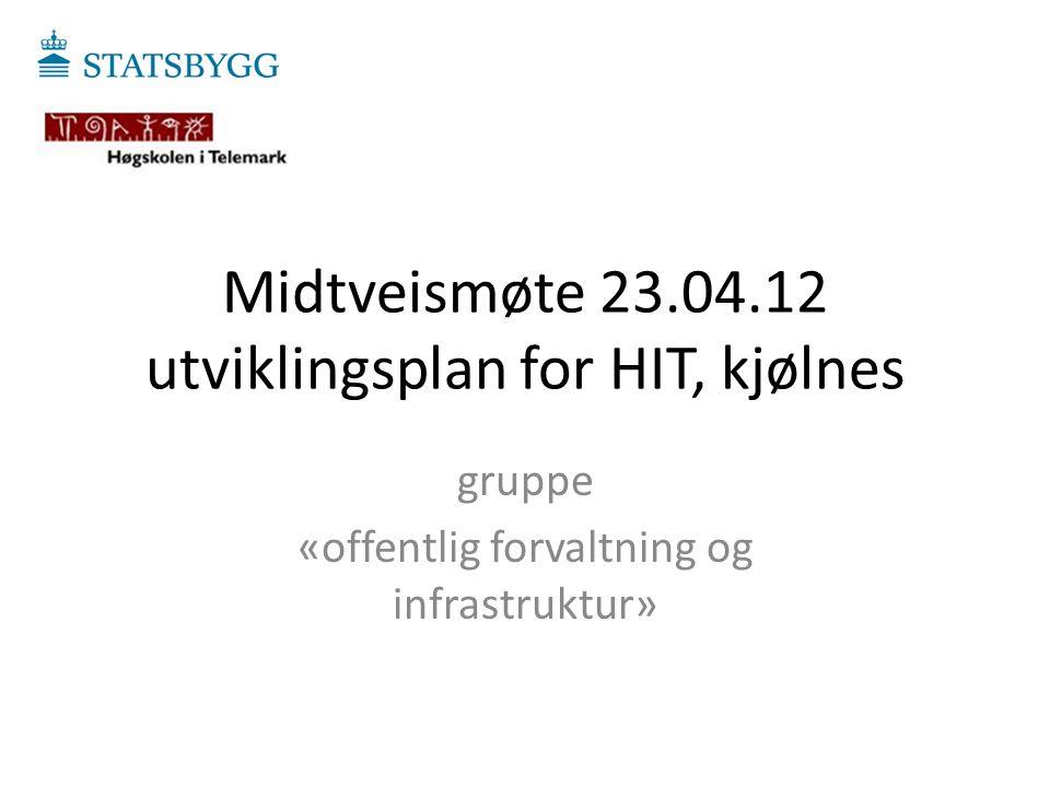 Midtveismøte 23.04.12 utviklingsplan for HIT, kjølnes