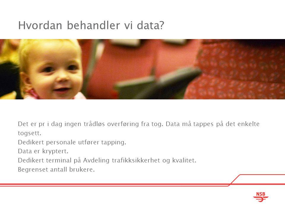 Hvordan behandler vi data
