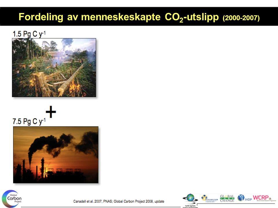 Fordeling av menneskeskapte CO2-utslipp (2000-2007)