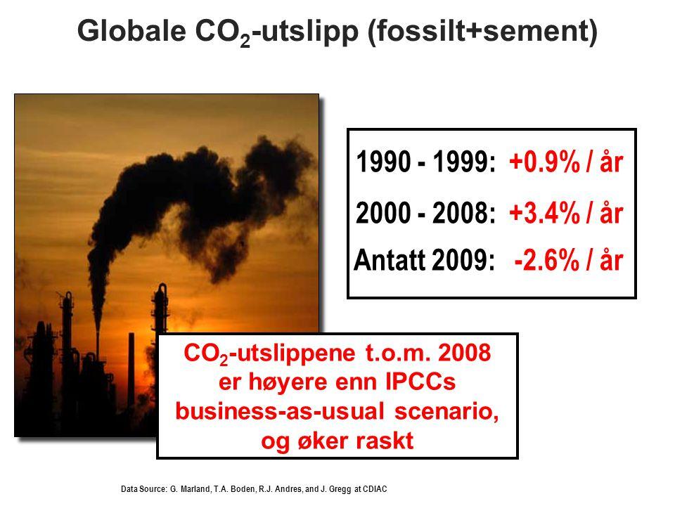 Globale CO2-utslipp (fossilt+sement)