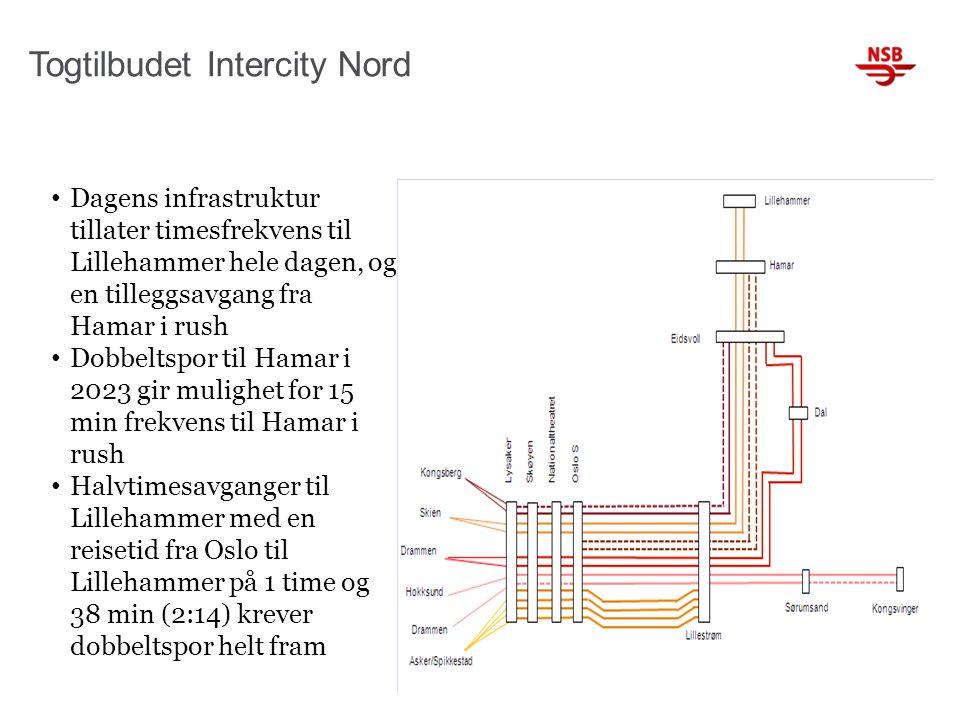 Togtilbudet Intercity Nord