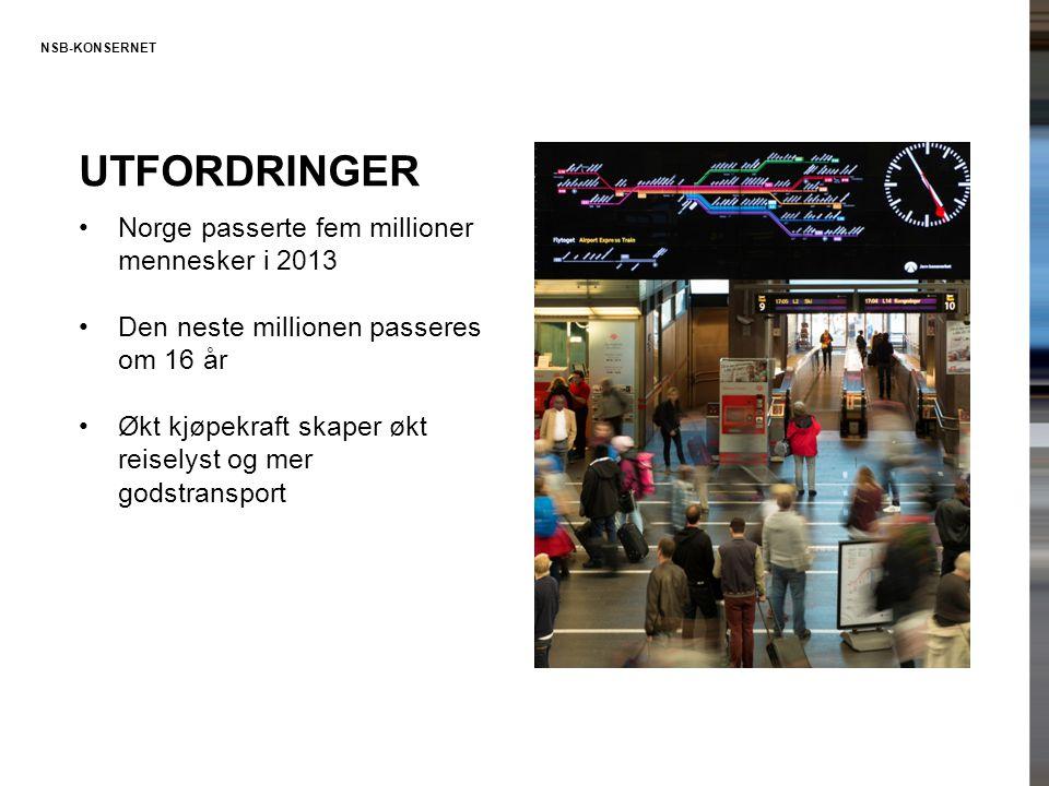 utfordringer Norge passerte fem millioner mennesker i 2013