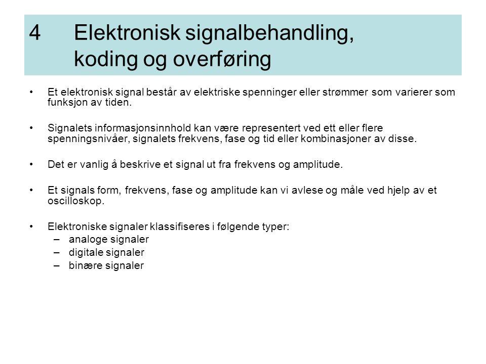 Elektronisk signalbehandling, koding og overføring