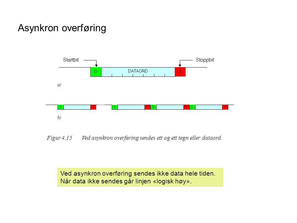 Asynkron overføring DATAORD. 1. Startbit. Stoppbit. a) b) Figur 4.15 Ved asynkron overføring sendes ett og ett tegn eller dataord.