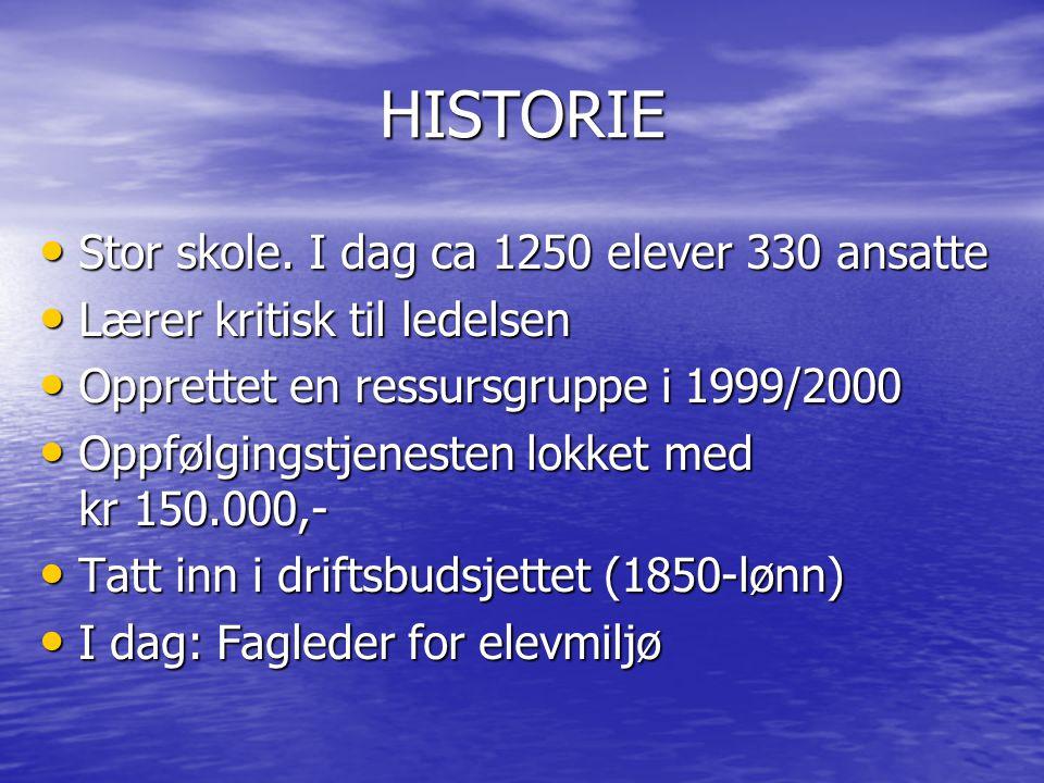 HISTORIE Stor skole. I dag ca 1250 elever 330 ansatte