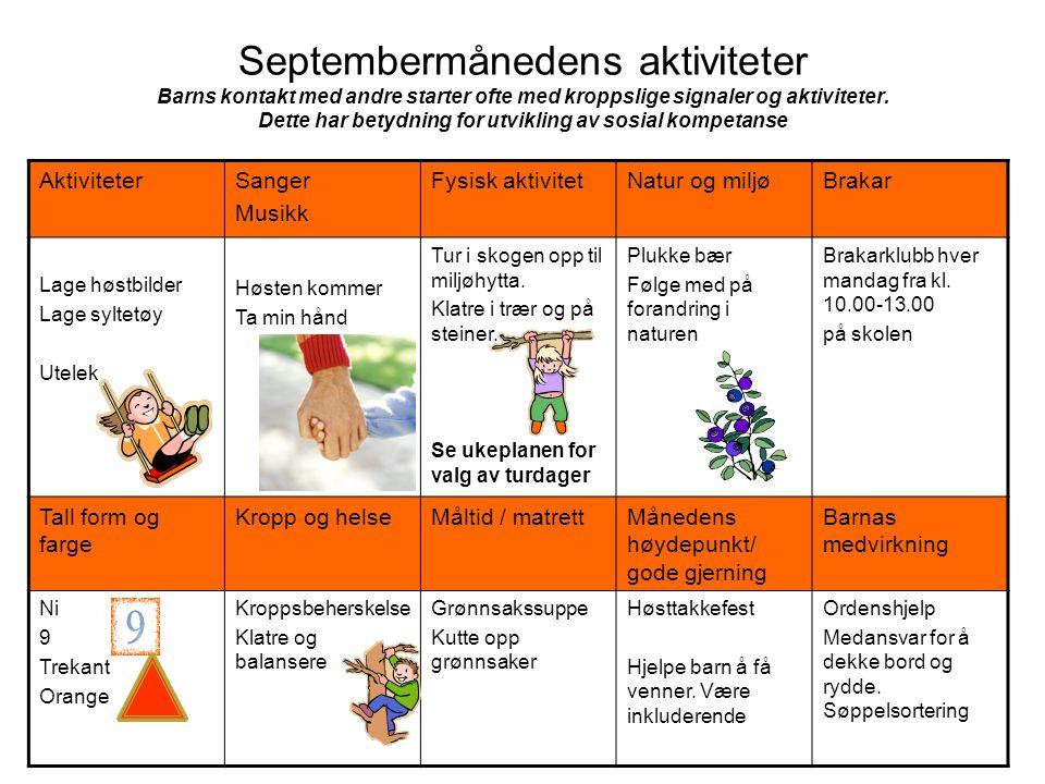 Septembermånedens aktiviteter Barns kontakt med andre starter ofte med kroppslige signaler og aktiviteter. Dette har betydning for utvikling av sosial kompetanse