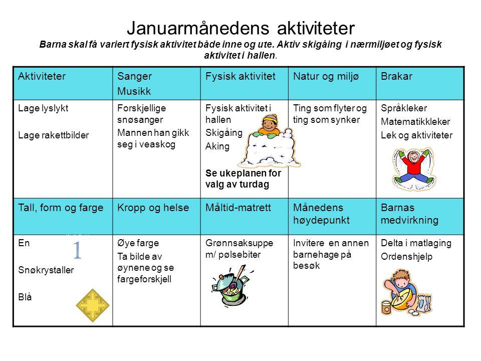 Januarmånedens aktiviteter Barna skal få variert fysisk aktivitet både inne og ute. Aktiv skigåing i nærmiljøet og fysisk aktivitet i hallen.