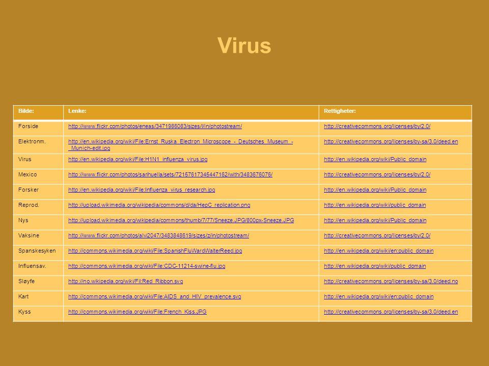 Virus Bilde: Lenke: Rettigheter: Forside
